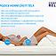 Polohovací klín 80 do postele 5v1- proti chrápání, apnoe i refluxu. - polohovaci klin do postele 80 pozice tela