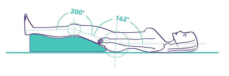 anatomicka-podlozka-pod-nohy-relaxer-tencel.jpg