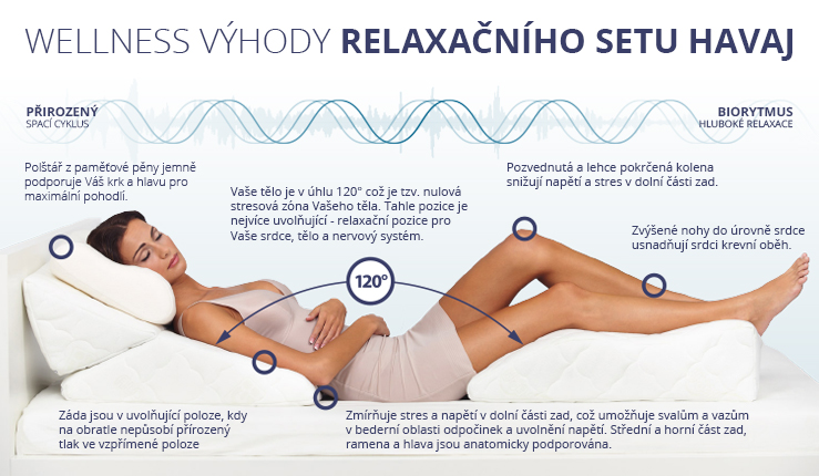 relaxacni-set-havaj-vyhody.jpg