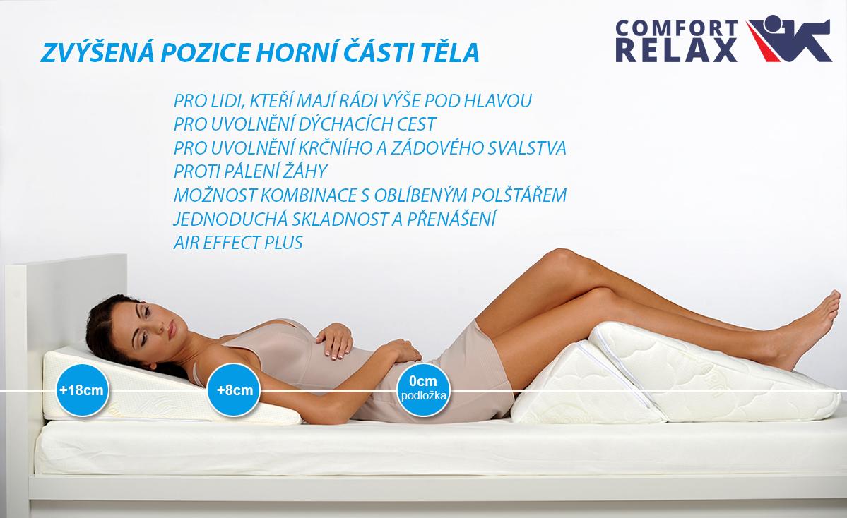podhlavnik-do-postele-80-pozice-tela.jpg